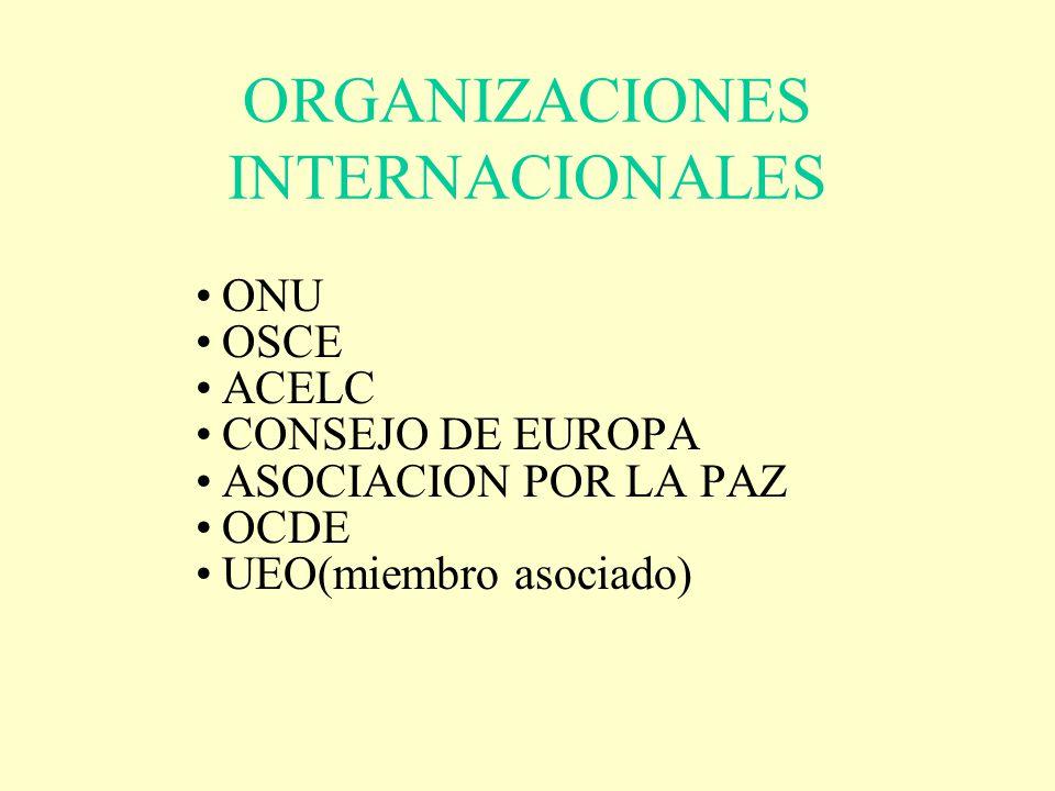 ORGANIZACIONES INTERNACIONALES ONU OSCE ACELC CONSEJO DE EUROPA ASOCIACION POR LA PAZ OCDE UEO(miembro asociado)