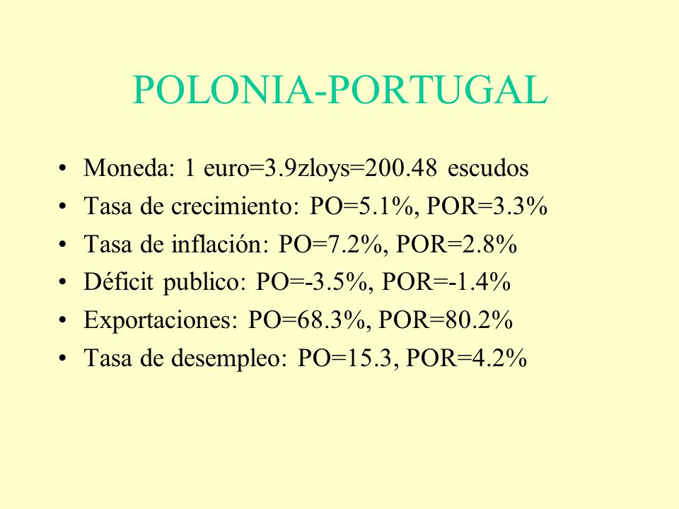 POLONIA-PORTUGAL Moneda: 1 euro=3.9zloys=200.48 escudos Tasa de crecimiento: PO=5.1%, POR=3.3% Tasa de inflación: PO=7.2%, POR=2.8% Déficit publico: P