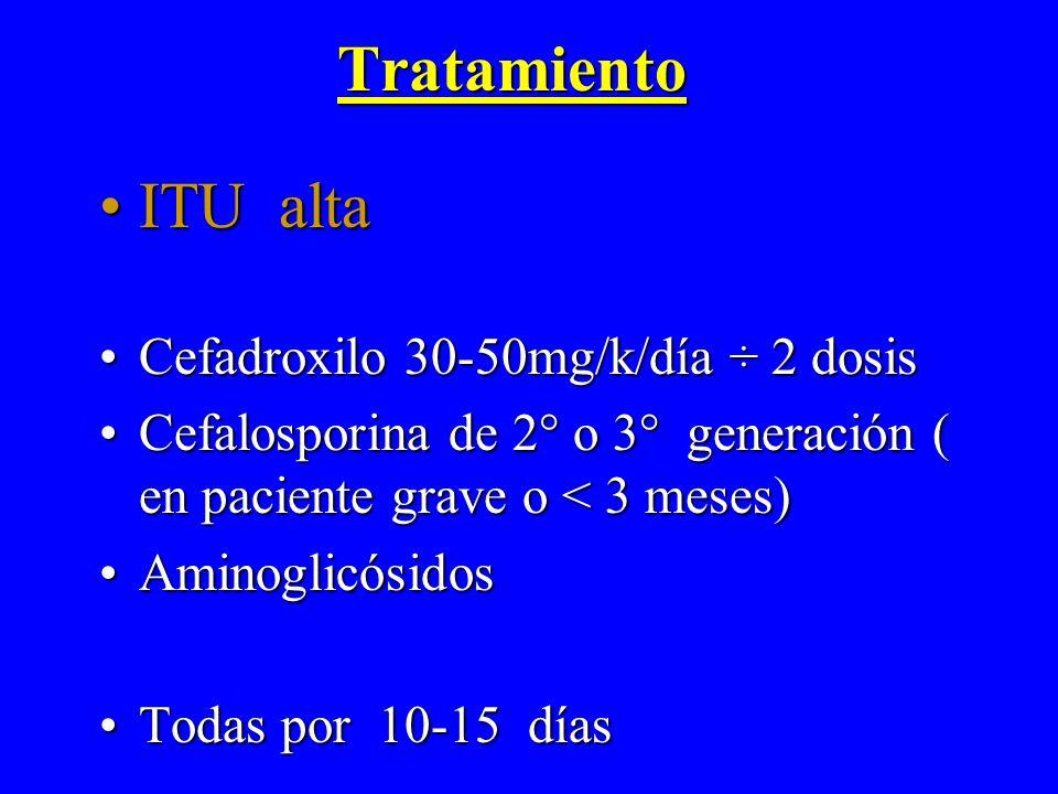 Tratamiento ITU altaITU alta Cefadroxilo 30-50mg/k/día ÷ 2 dosisCefadroxilo 30-50mg/k/día ÷ 2 dosis Cefalosporina de 2° o 3° generación ( en paciente