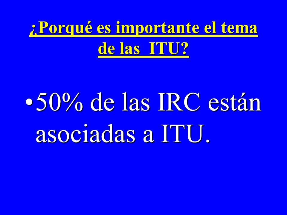 ¿Porqué es importante el tema de las ITU? 50% de las IRC están asociadas a ITU.50% de las IRC están asociadas a ITU.