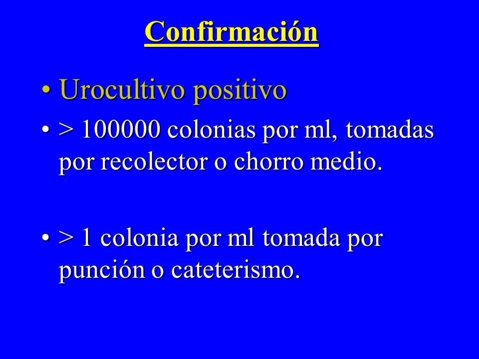 Confirmación Urocultivo positivoUrocultivo positivo > 100000 colonias por ml, tomadas por recolector o chorro medio.> 100000 colonias por ml, tomadas