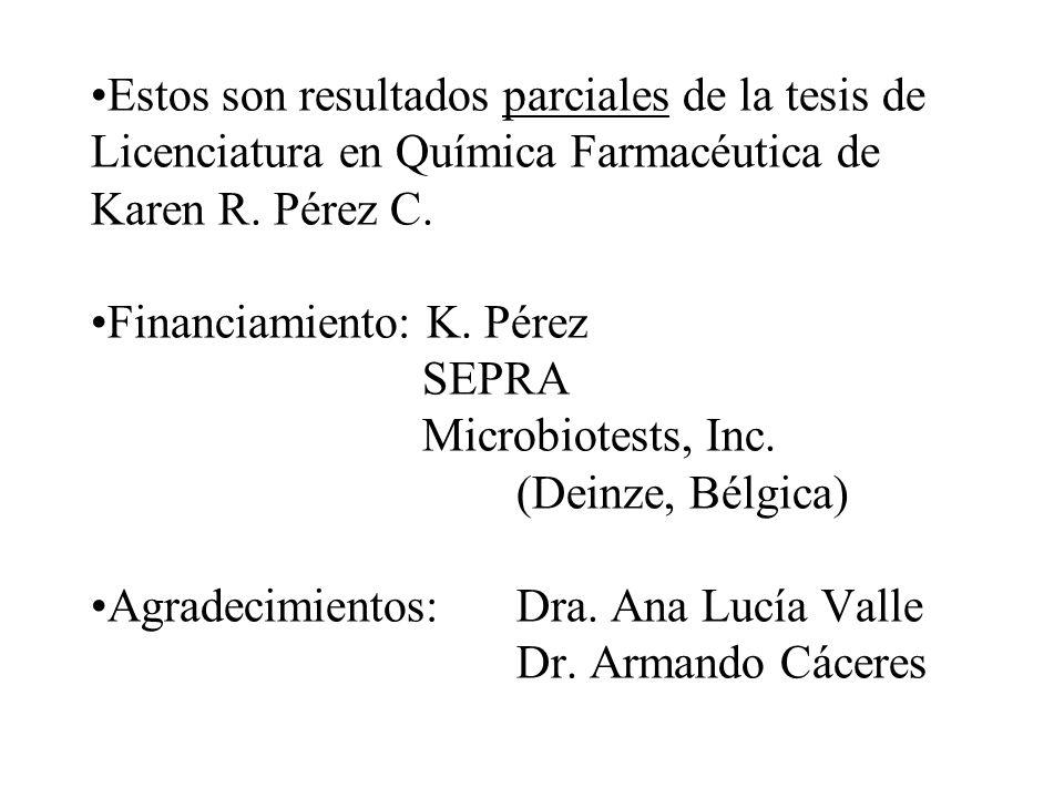 Estos son resultados parciales de la tesis de Licenciatura en Química Farmacéutica de Karen R. Pérez C. Financiamiento: K. Pérez SEPRA Microbiotests,