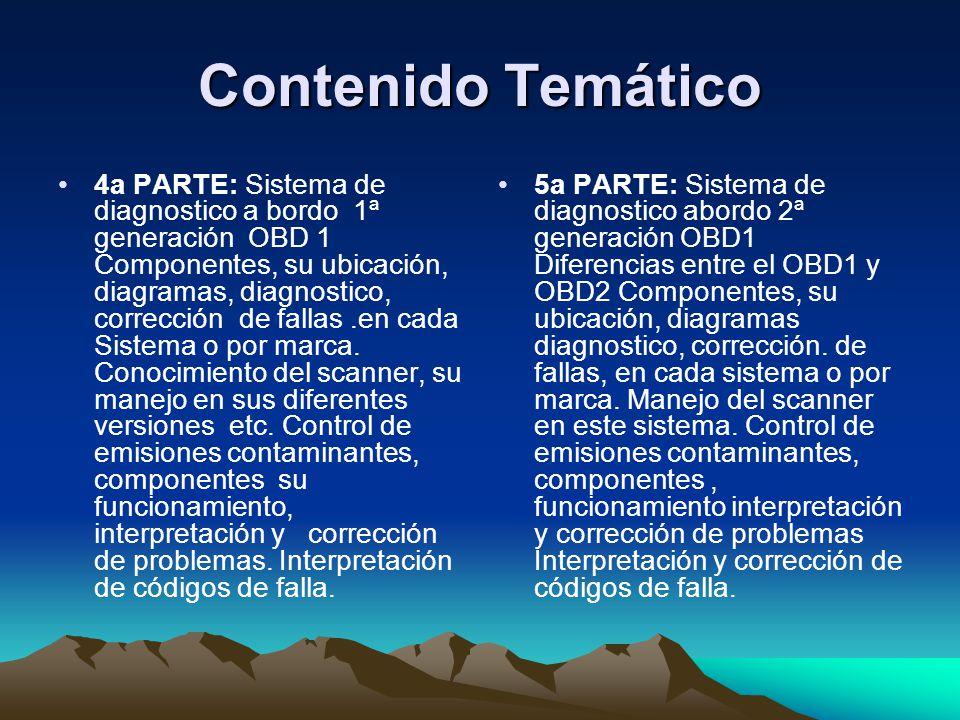 Contenido Temático 4a PARTE: Sistema de diagnostico a bordo 1ª generación OBD 1 Componentes, su ubicación, diagramas, diagnostico, corrección de falla