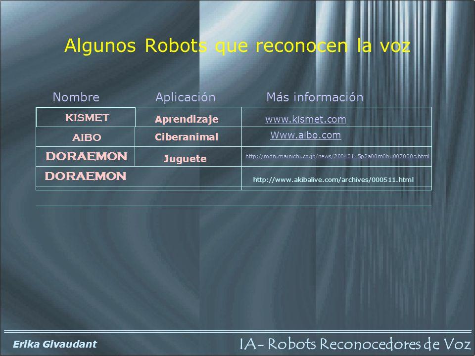 IA- Robots Reconocedores de Voz Erika Givaudant Algunos Robots que reconocen la voz NombreAplicaciónMás información KISMET AIBO Ciberanimal Www.aibo.c