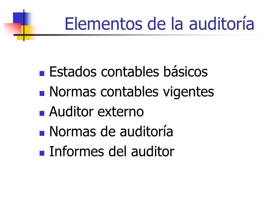 Elementos de la auditoría Estados contables básicos Normas contables vigentes Auditor externo Normas de auditoría Informes del auditor