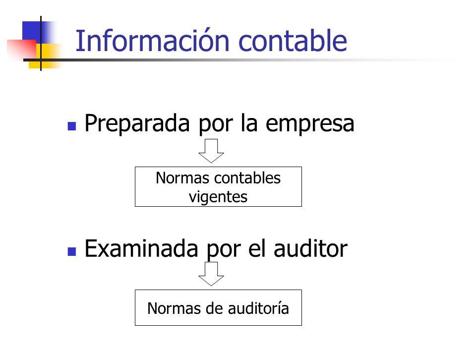 Información contable Preparada por la empresa Examinada por el auditor Normas contables vigentes Normas de auditoría