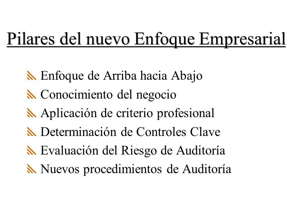 Enfoque de Arriba hacia Abajo La auditoria no comienza con el examen de las transacciones o documentos individuales.
