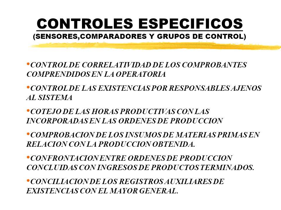CONTROLES ESPECIFICOS (SENSORES,COMPARADORES Y GRUPOS DE CONTROL) CONTROL DE CORRELATIVIDAD DE LOS COMPROBANTES COMPRENDIDOS EN LA OPERATORIA CONTROL