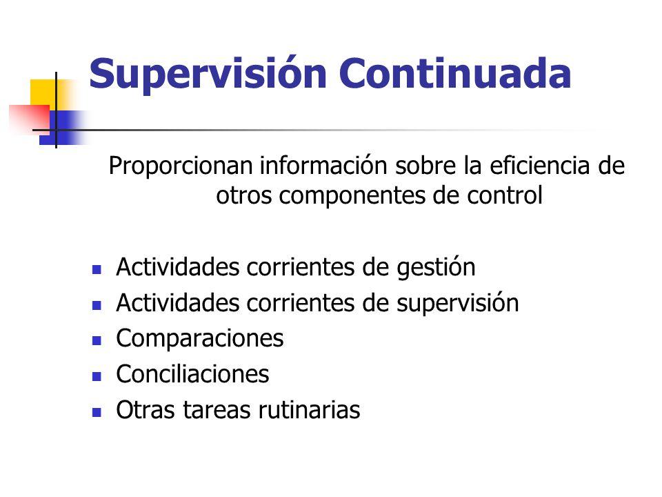 Supervisión Continuada Proporcionan información sobre la eficiencia de otros componentes de control Actividades corrientes de gestión Actividades corr