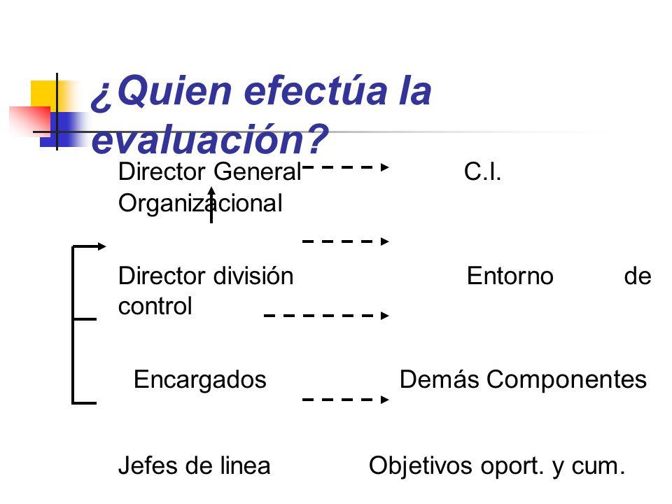 ¿Quien efectúa la evaluación? Director General C.I. Organizacional Director división Entorno de control Encargados Demás C omponentes Jefes de linea O
