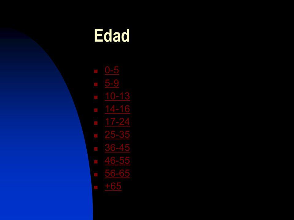 Edad 0-5 5-9 10-13 14-16 17-24 25-35 36-45 46-55 56-65 +65