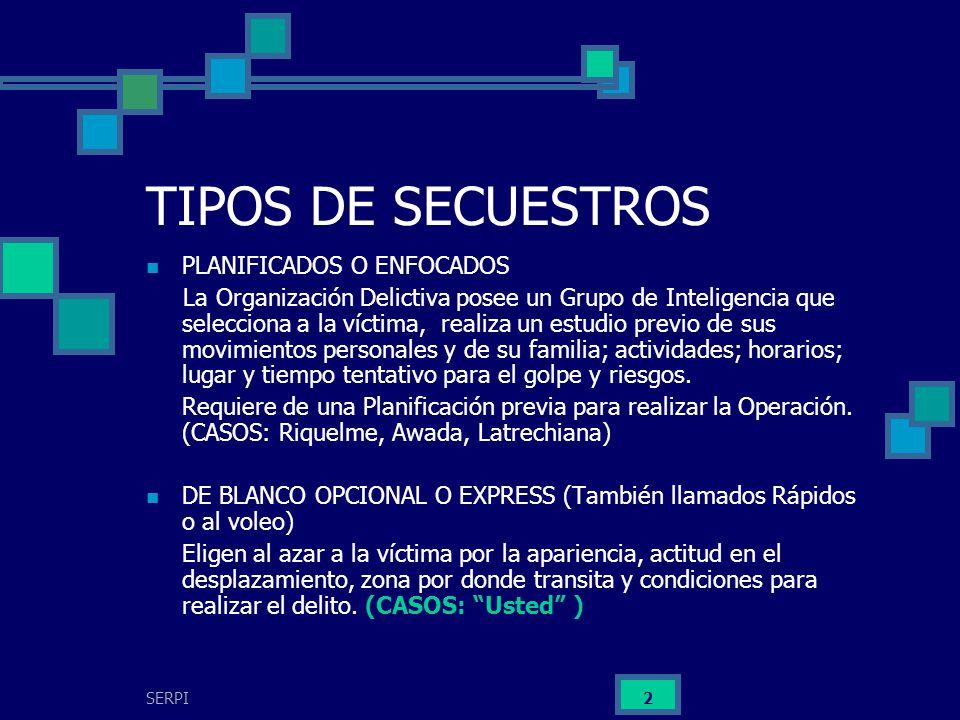 SERPI 2 TIPOS DE SECUESTROS PLANIFICADOS O ENFOCADOS La Organización Delictiva posee un Grupo de Inteligencia que selecciona a la víctima, realiza un