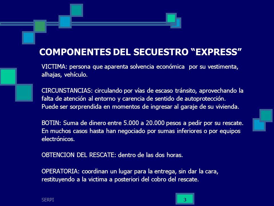 SERPI 3 COMPONENTES DEL SECUESTRO EXPRESS VICTIMA: persona que aparenta solvencia económica por su vestimenta, alhajas, vehículo. CIRCUNSTANCIAS: circ