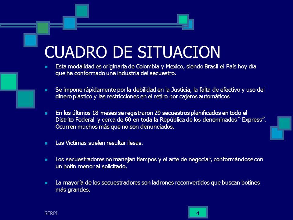 SERPI 4 CUADRO DE SITUACION Esta modalidad es originaria de Colombia y Mexico, siendo Brasil el País hoy día que ha conformado una industria del secuestro.