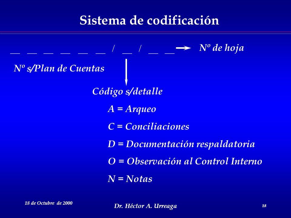 Dr. Héctor A. Urreaga 18 18 de Octubre de 2000 18 Sistema de codificación __ / / Nº s/Plan de Cuentas Código s/detalle Nº de hoja A = Arqueo C = Conci