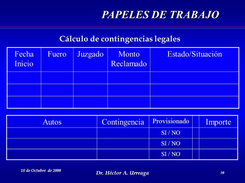Dr. Héctor A. Urreaga 20 18 de Octubre de 2000 20 Fecha Inicio FueroJuzgadoMonto Reclamado Estado/Situación Cálculo de contingencias legales AutosCont