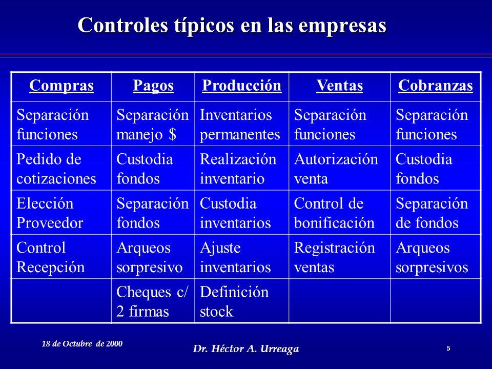 Dr. Héctor A. Urreaga 5 18 de Octubre de 2000 5 Controles típicos en las empresas ComprasPagosProducciónVentasCobranzas Separación funciones Separació