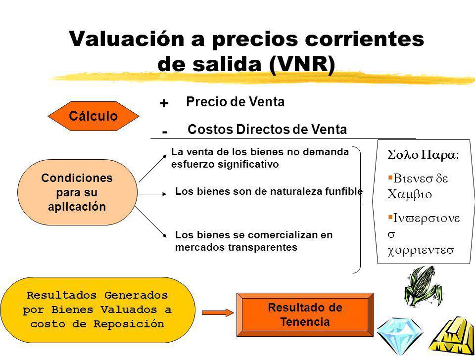 Resultado por Tenencia CALCULO RESULTADOS DE TENENCIA + + - - Valor corriente de la existencia final Valor corriente anterior Costo de compra o produc