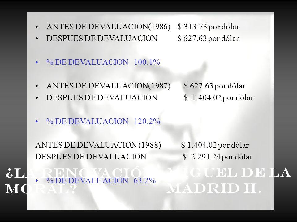 Fuente: INEGI BANCO DE MEXICO Elaborado por: Un ciudadano que quiere un cambio YA!
