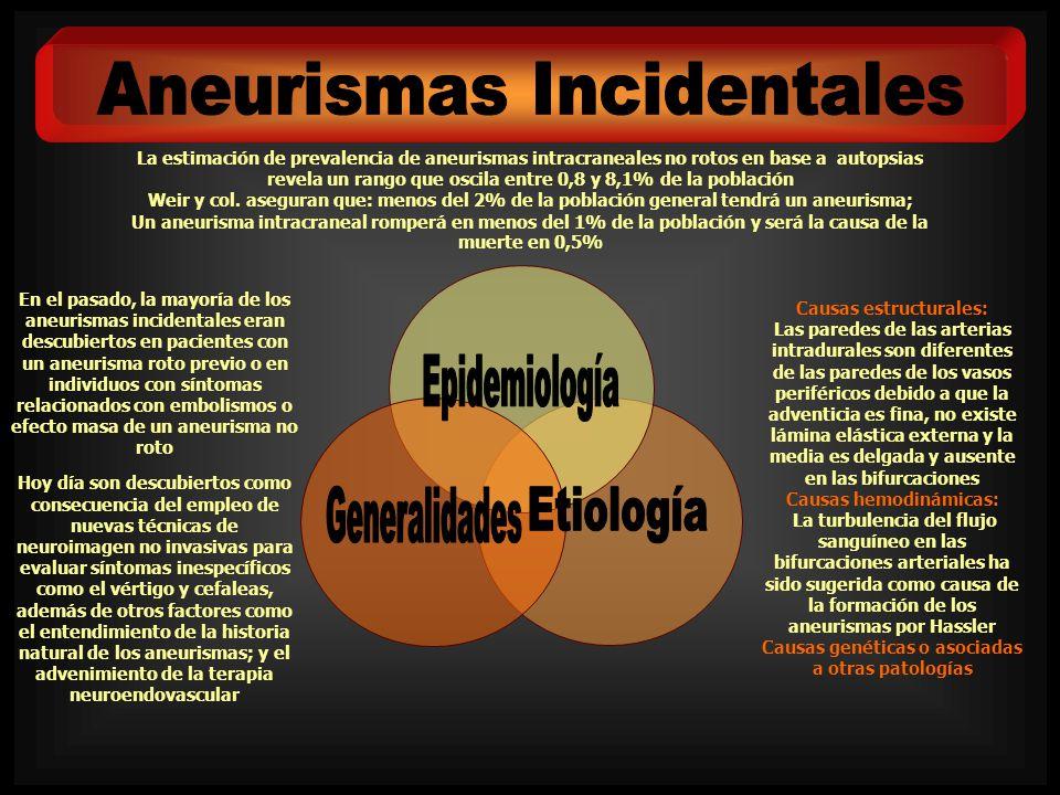 En el pasado, la mayoría de los aneurismas incidentales eran descubiertos en pacientes con un aneurisma roto previo o en individuos con síntomas relac