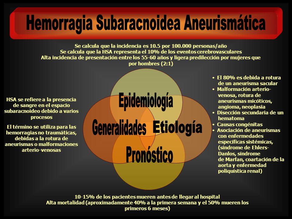 HSA se refiere a la presencia de sangre en el espacio subaracnoideo debido a varios procesos El término se utiliza para las hemorragias no traumáticas