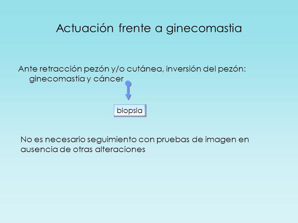 Actuación frente a ginecomastia Ante retracción pezón y/o cutánea, inversión del pezón: ginecomastia y cáncer biopsia No es necesario seguimiento con
