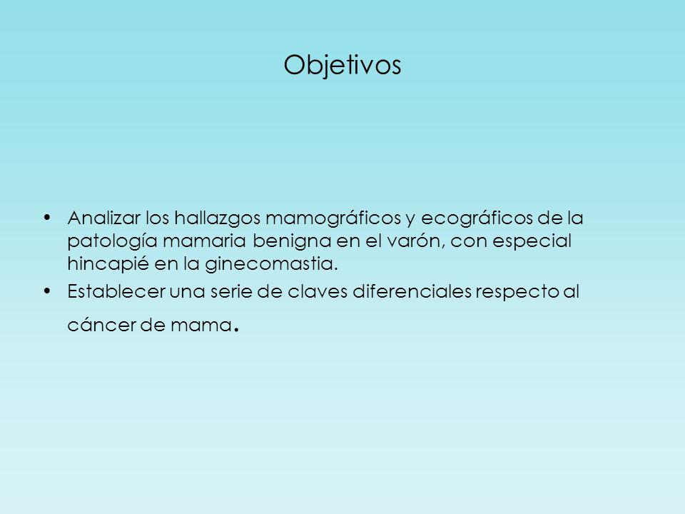 Objetivos Analizar los hallazgos mamográficos y ecográficos de la patología mamaria benigna en el varón, con especial hincapié en la ginecomastia. Est