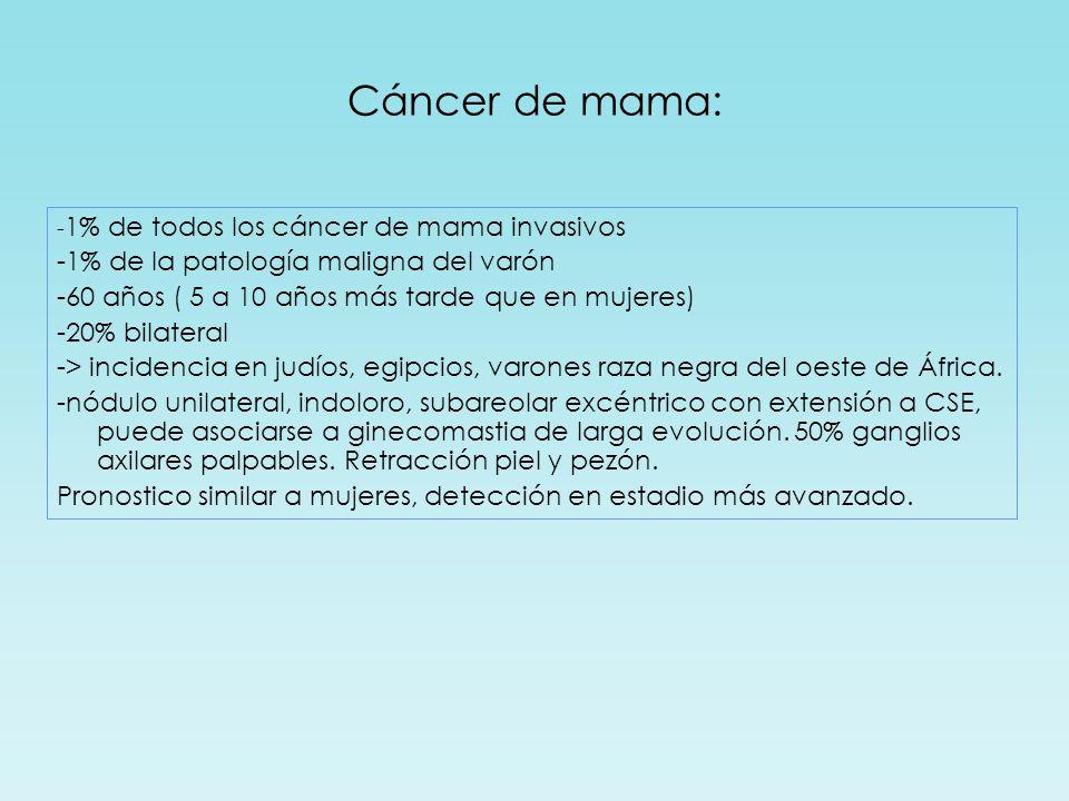 Cáncer de mama: - 1% de todos los cáncer de mama invasivos -1% de la patología maligna del varón -60 años ( 5 a 10 años más tarde que en mujeres) -20%