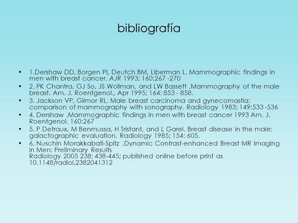 bibliografía 1.Dershaw DD, Borgen PI, Deutch BM, Liberman L. Mammographic findings in men with breast cancer. AJR 1993; 160:267 -270 2. PK Chantra, GJ