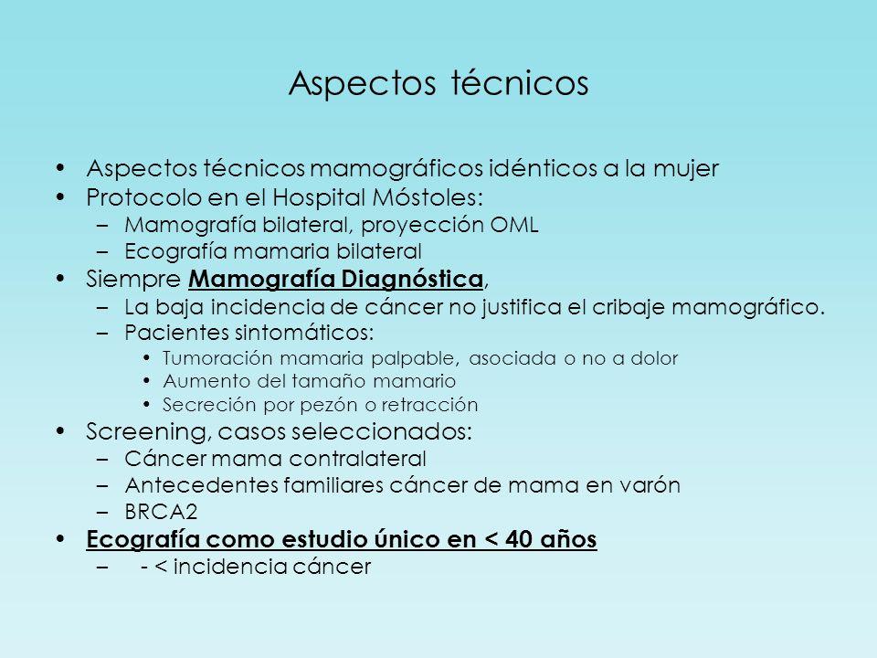 Aspectos técnicos Aspectos técnicos mamográficos idénticos a la mujer Protocolo en el Hospital Móstoles: –Mamografía bilateral, proyección OML –Ecografía mamaria bilateral Siempre Mamografía Diagnóstica, –La baja incidencia de cáncer no justifica el cribaje mamográfico.