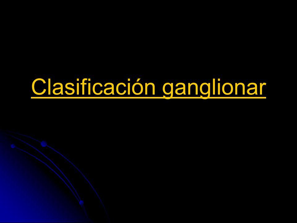 Causas benignas: Frecuente en niños y adolescentes Frecuente en niños y adolescentes Mononucleosis, bartonellosis (enfermedad por arañazo de gato), TBC, toxoplasmosis, actinomicosis Mononucleosis, bartonellosis (enfermedad por arañazo de gato), TBC, toxoplasmosis, actinomicosis Infecciones crónicas: Abscesos, TBC Granulomatosis: Sarcoidosis Granulomatosis: Sarcoidosis