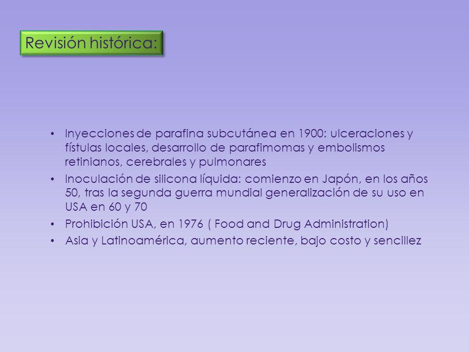 Inyecciones de parafina subcutánea en 1900: ulceraciones y fístulas locales, desarrollo de parafimomas y embolismos retinianos, cerebrales y pulmonare