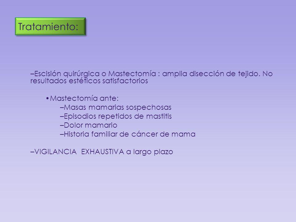 Tratamiento: –Escisión quirúrgica o Mastectomía : amplia disección de tejido. No resultados estéticos satisfactorios Mastectomía ante: –Masas mamarias