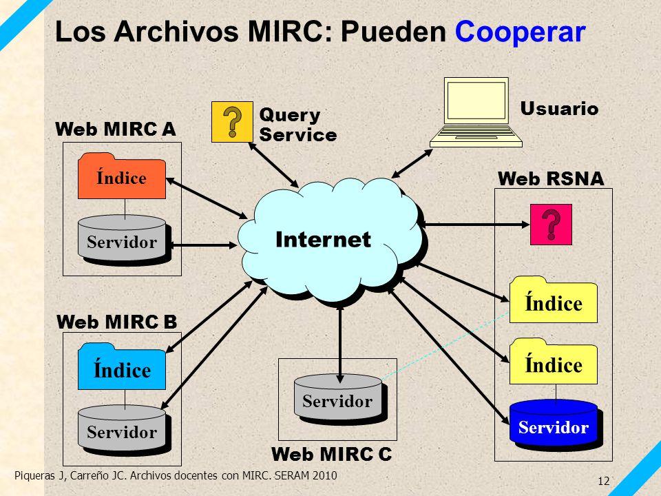Piqueras J, Carreño JC. Archivos docentes con MIRC. SERAM 2010 12 Los Archivos MIRC: Pueden Cooperar Internet Servidor Índice Servidor Índice Web MIRC