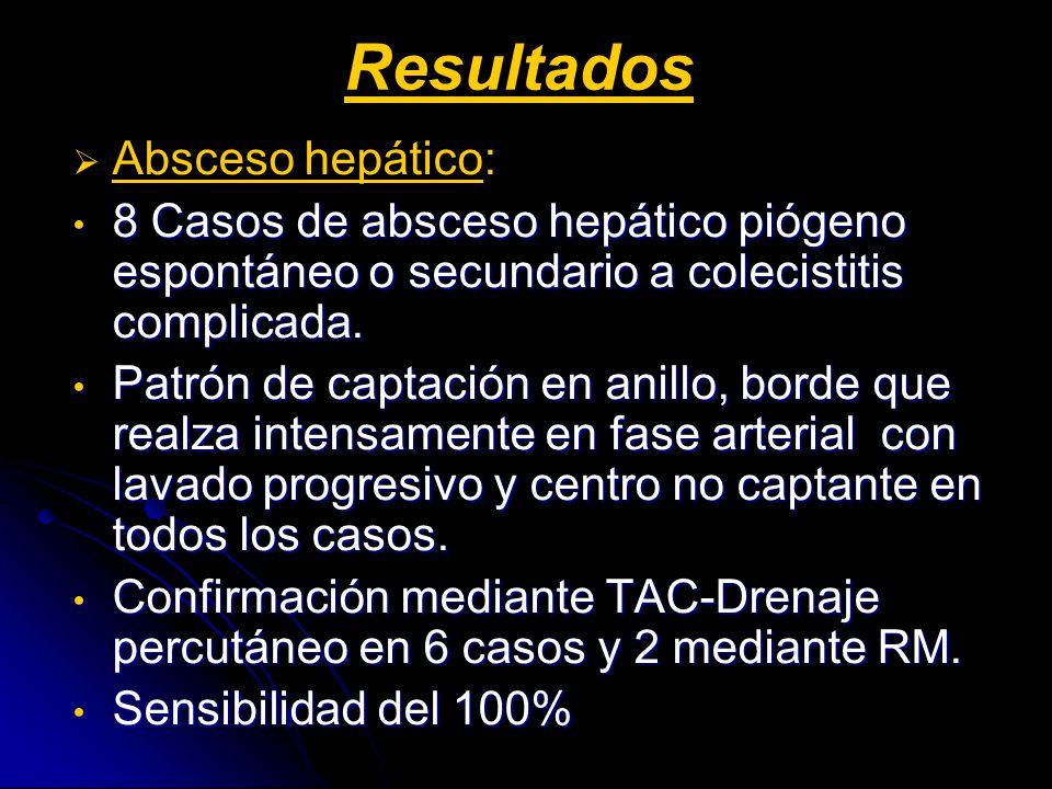 Resultados Absceso hepático: 8 Casos de absceso hepático piógeno espontáneo o secundario a colecistitis complicada.