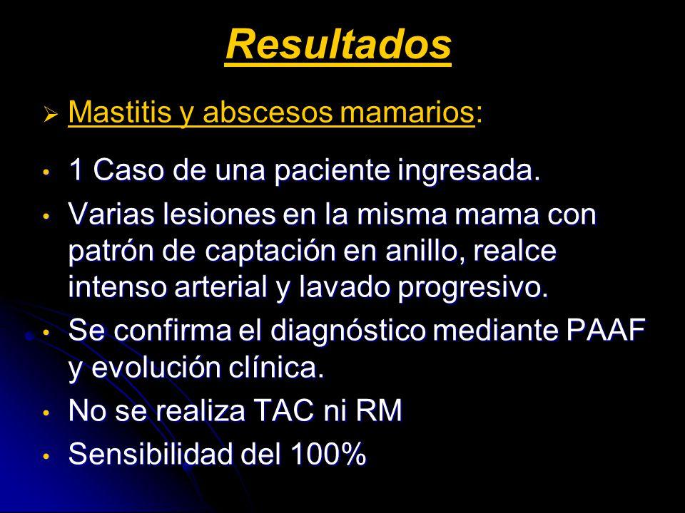 Resultados Mastitis y abscesos mamarios: 1 Caso de una paciente ingresada. 1 Caso de una paciente ingresada. Varias lesiones en la misma mama con patr