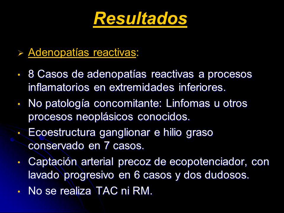 Resultados Adenopatías reactivas: 8 Casos de adenopatías reactivas a procesos inflamatorios en extremidades inferiores. 8 Casos de adenopatías reactiv