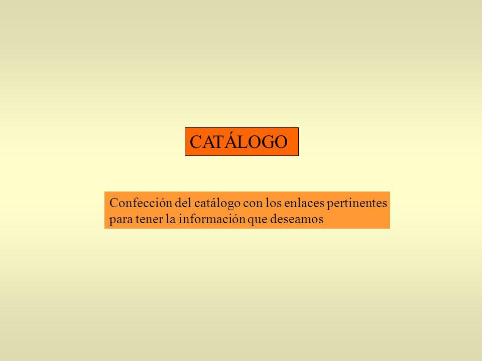 CATÁLOGO Confección del catálogo con los enlaces pertinentes para tener la información que deseamos