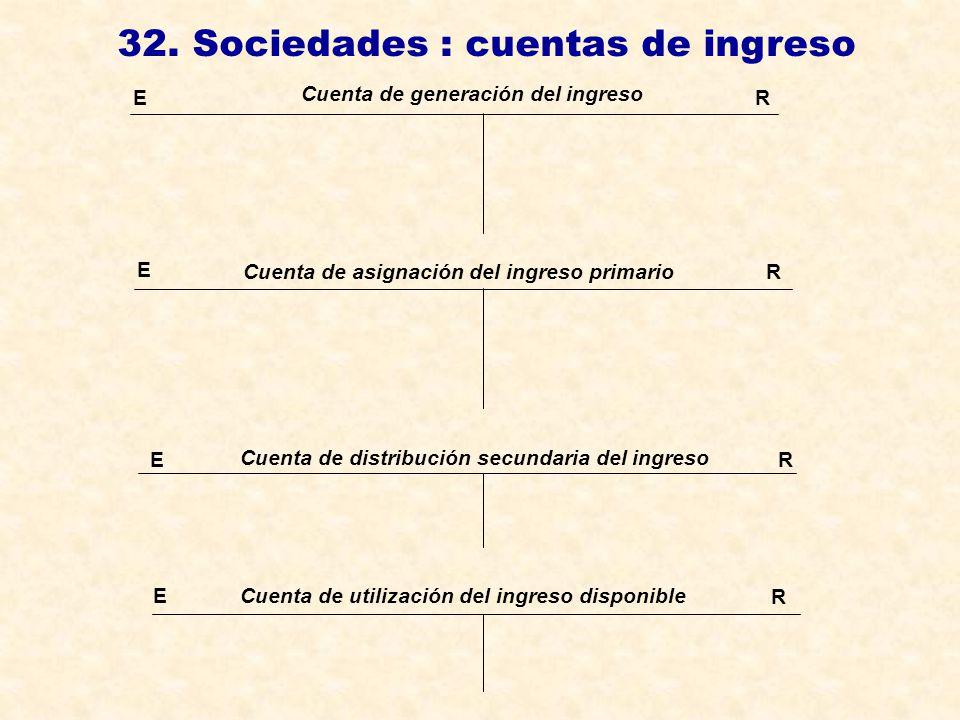32. Sociedades : cuentas de ingreso E Cuenta de distribución secundaria del ingreso E RCuenta de asignación del ingreso primario R Cuenta de generació