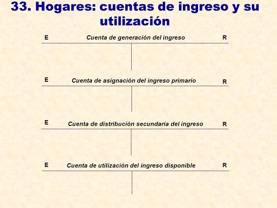 33. Hogares: cuentas de ingreso y su utilización ER E E Cuenta de generación del ingreso Cuenta de asignación del ingreso primario Cuenta de distribuc