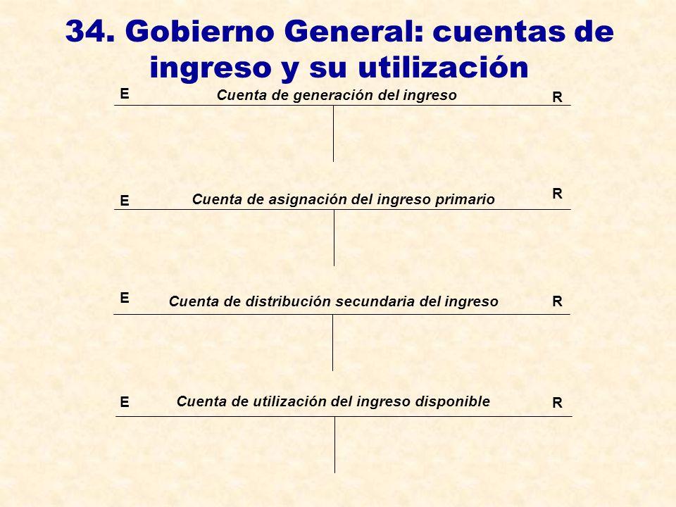 E R E E Cuenta de generación del ingreso Cuenta de asignación del ingreso primario Cuenta de distribución secundaria del ingreso Cuenta de utilización