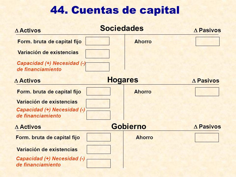 44. Cuentas de capital Hogares Gobierno Ahorro Form. bruta de capital fijo Variación de existencias Capacidad (+) Necesidad (-) de financiamiento Capa