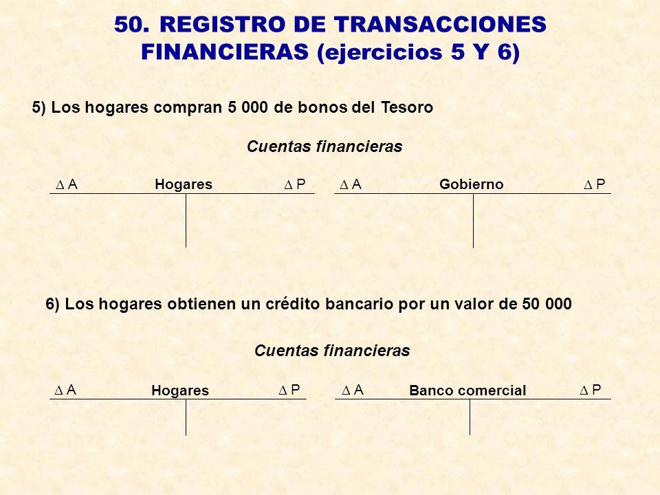 50. REGISTRO DE TRANSACCIONES FINANCIERAS (ejercicios 5 Y 6) Cuentas financieras 6) Los hogares obtienen un crédito bancario por un valor de 50 000 Cu