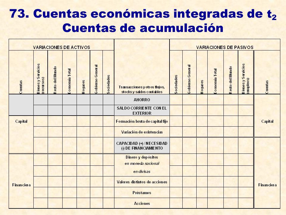 73. Cuentas económicas integradas de t 2 Cuentas de acumulación
