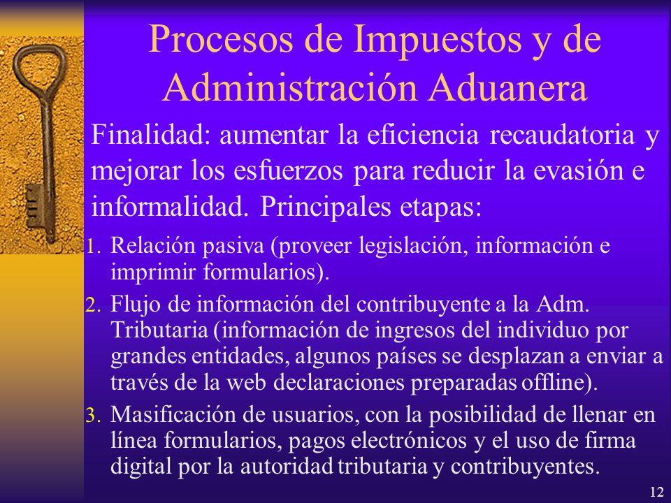 12 Procesos de Impuestos y de Administración Aduanera 1.