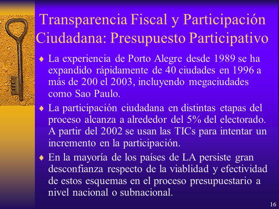 16 Transparencia Fiscal y Participación Ciudadana: Presupuesto Participativo La experiencia de Porto Alegre desde 1989 se ha expandido rápidamente de 40 ciudades en 1996 a más de 200 el 2003, incluyendo megaciudades como Sao Paulo.