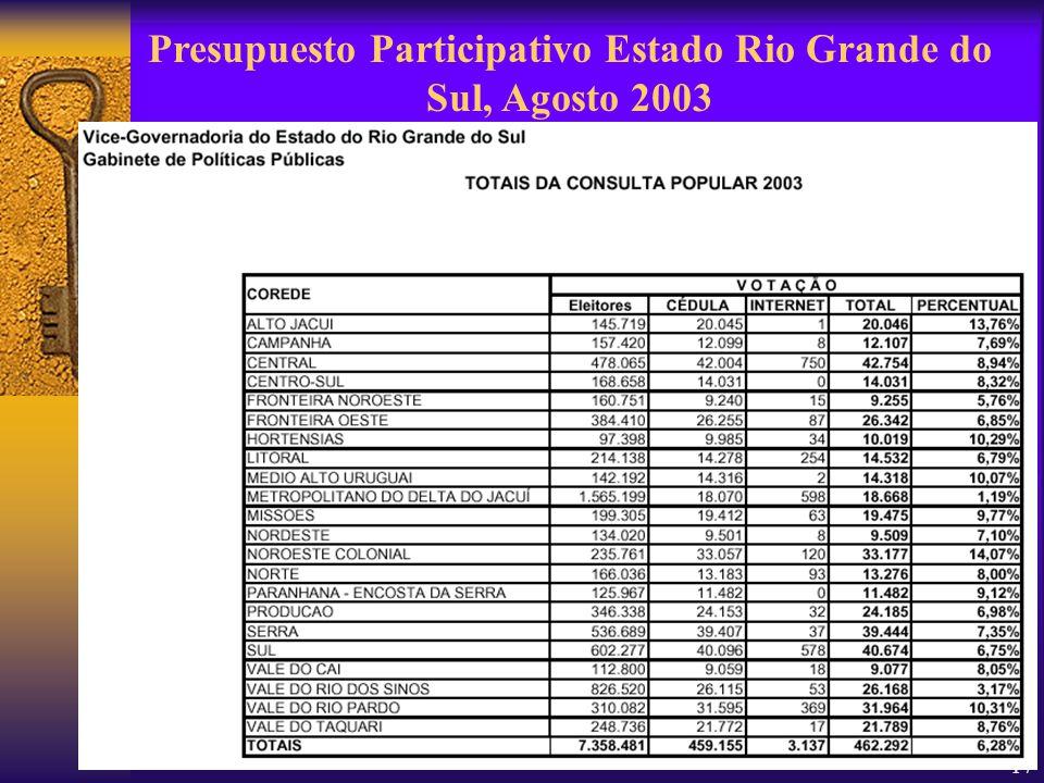 17 Presupuesto Participativo Estado Rio Grande do Sul, Agosto 2003