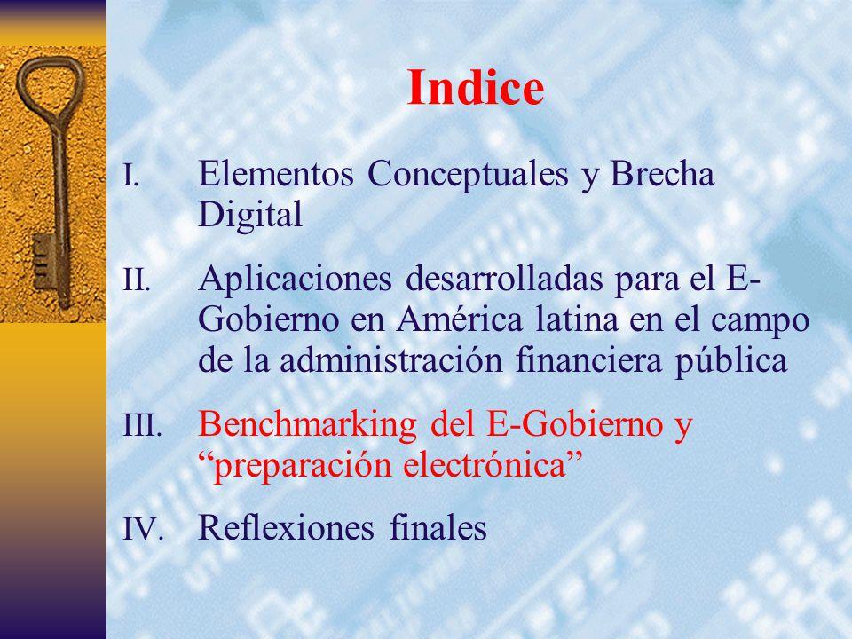 18 Indice I. Elementos Conceptuales y Brecha Digital II.
