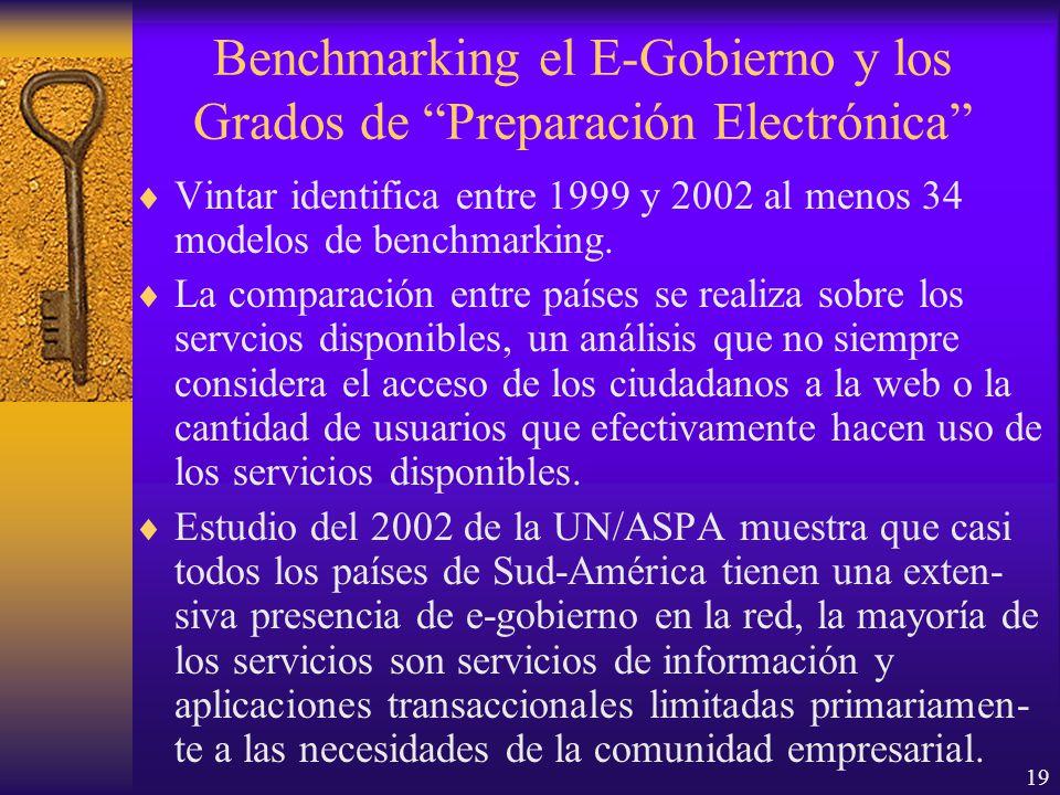 19 Benchmarking el E-Gobierno y los Grados de Preparación Electrónica Vintar identifica entre 1999 y 2002 al menos 34 modelos de benchmarking.
