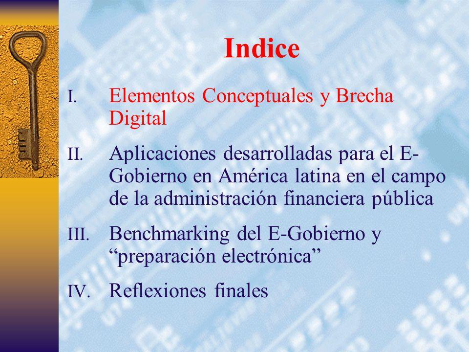2 Indice I. Elementos Conceptuales y Brecha Digital II.